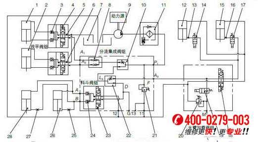 三一smp90ec摊铺机工作原理图